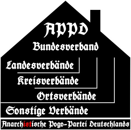 APPD Macht-Hierarchie Pyramide